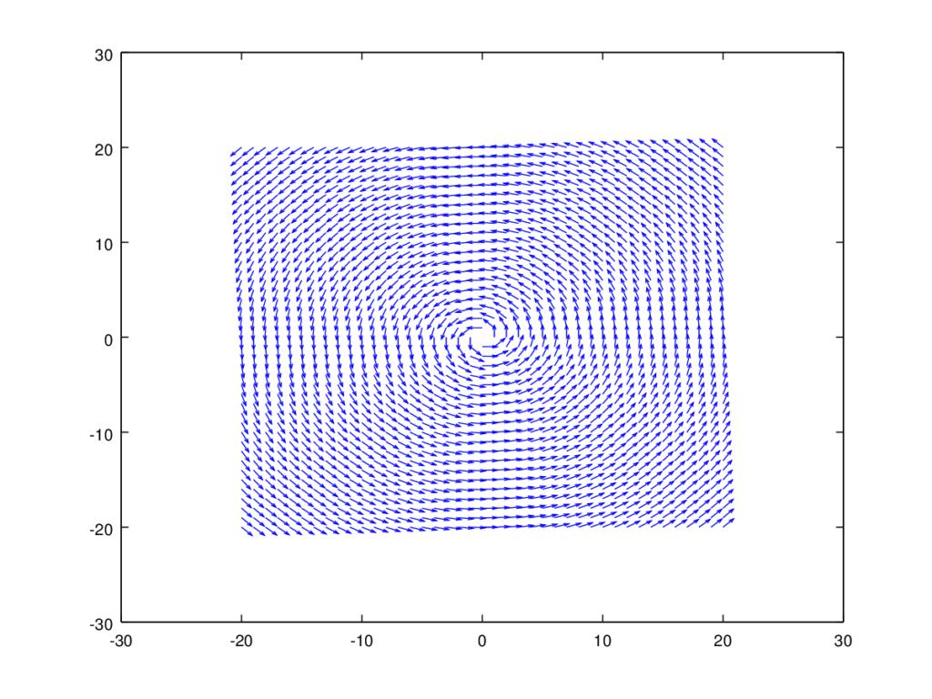 vectorfield1