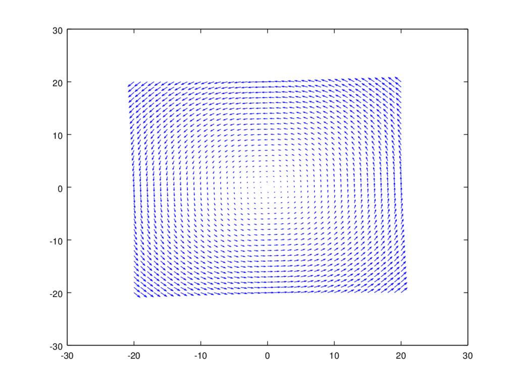 vectorfield2